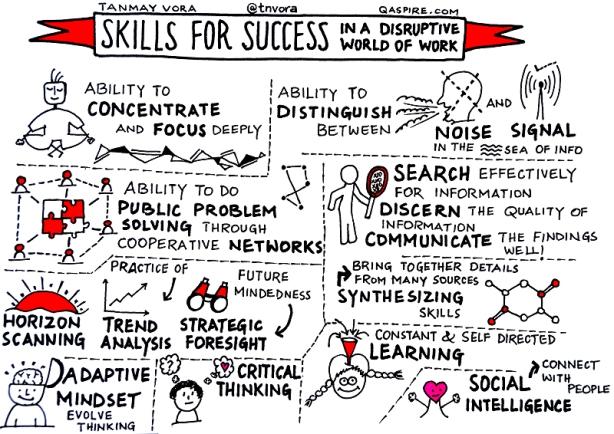 16_skills_futureofwork