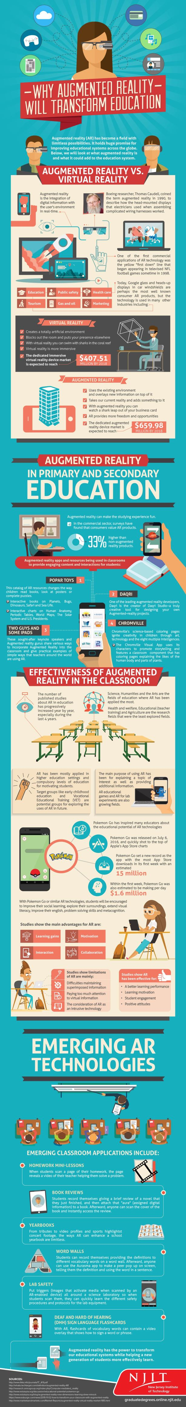Augmented-reality-in-education-infograph